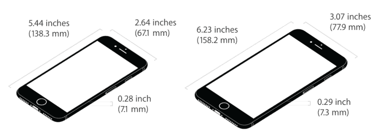Чем отличается iPhone 7 от 7 Plus?