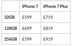 Ценовые отличия iPhone 7 и 7 Plus