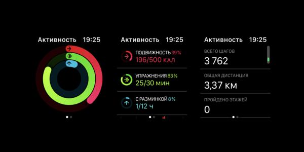 программа «Активность» на Apple Watch