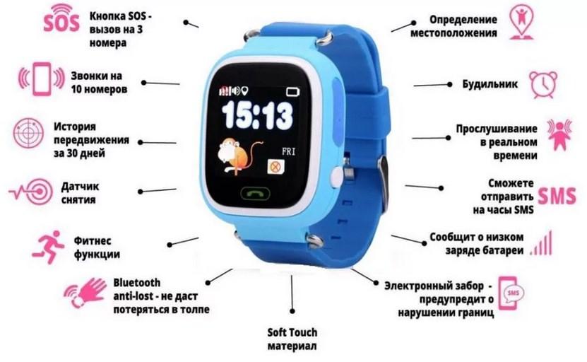smart watch_3